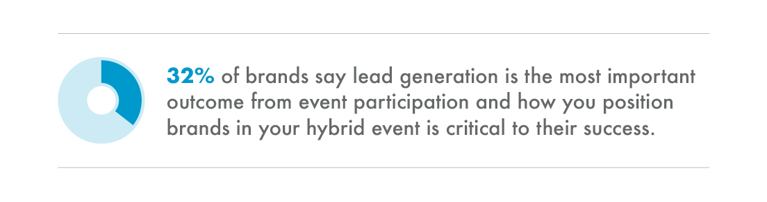 lead generation is the most important outcome in event participation